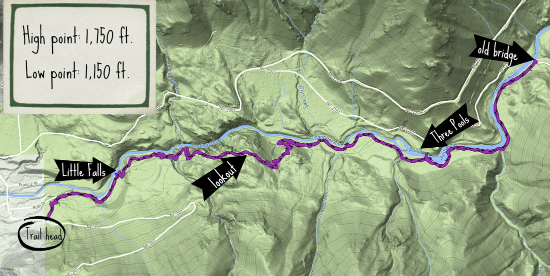The GPS map of the Little North Santiam trail